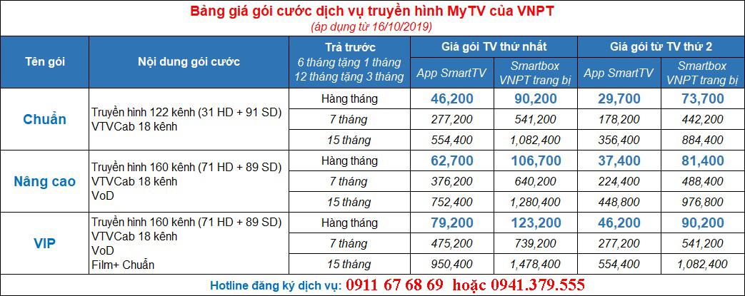 Bảng giá gói cước internet cáp quang truyền hình VNPT Home Cafe 150Mbps Home Net 200Mbps