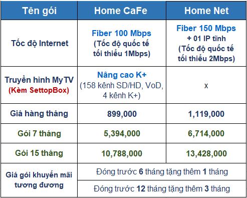 lap-dat-internet-cap-quang-vnpt-goi-home-net-cafe