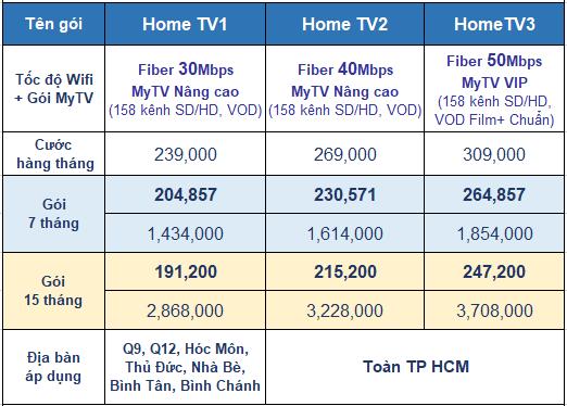 lap-dat-internet-cap-quang-vnpt-goi-home-tv