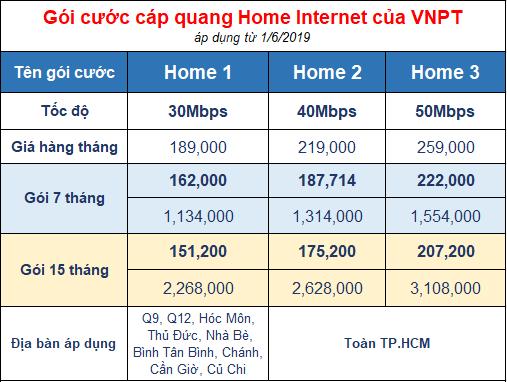 lap-dat-internet-cap-quang-vnpt-goi-home